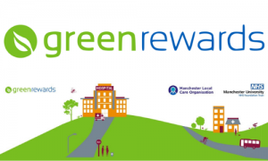 Green Rewards NHS sustainability programme
